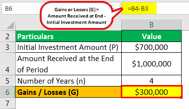 Annualized Rate of Return Formula Example 1.1
