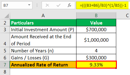 Annualized Rate of Return Formula Example 1.3