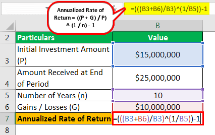 Annualized Rate of Return Formula Example 2.2
