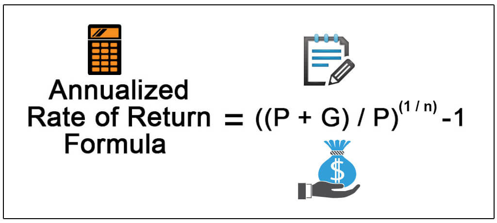 Annualized Rate of Return Formula