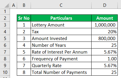 Annuity Calculator - Example 2