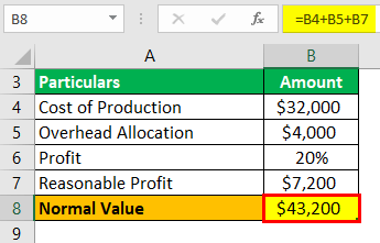 Normal value Example 3