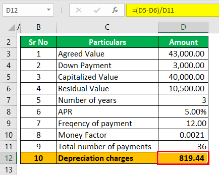 Auto Lease Calculator Example 1 (Depreciation Charges)