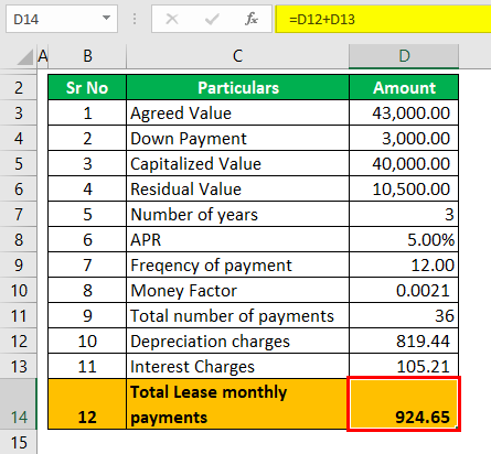 Auto Lease Calculator Example 1 (Total Lease Monthy Payments)