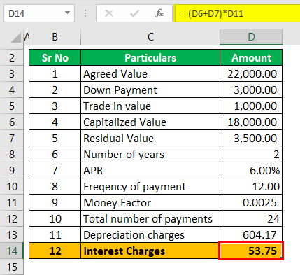 Example 2 (Interest Charges)