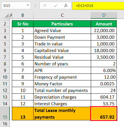 Example 2 (Total LEase Monthly Payments)
