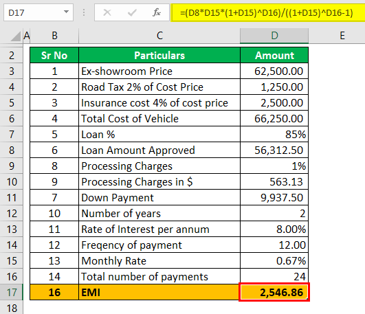 Auto Loan Calculator Example 1 (EMI)