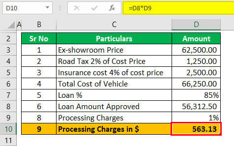 Auto Loan Calculator Example 1 (Processing Charges)