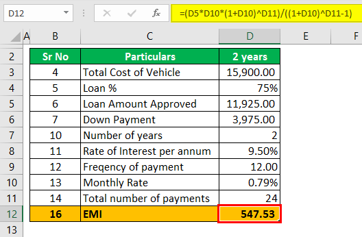 Auto Loan Calculator Example 2 (EMI)