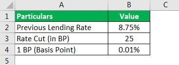 Basis Points - Example 1.1