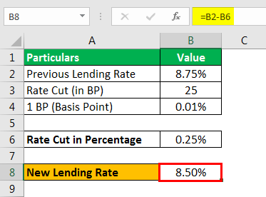 Example 1.3 - New Lending Rate