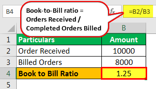Book to Bill - Example 1