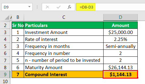 Example 1.3 - Compound Interest