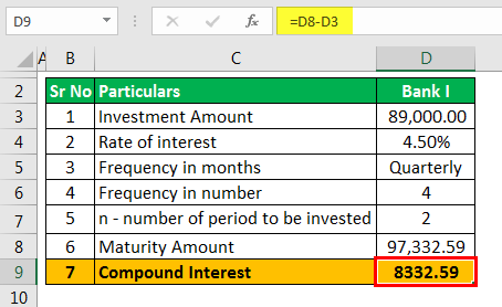 Example 2.4 - Bank I (Compound Interest)