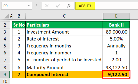Example 2.7 -Bank II (Compound Interest)