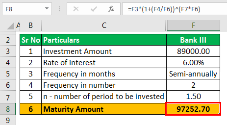 CD Interest Calculator - Example 2.9