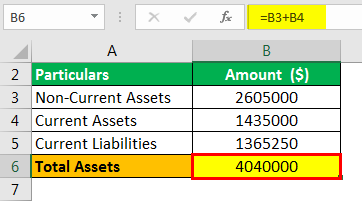 Capital Employed Formula Example 1.2