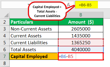 Capital Employed Formula Example 1.3