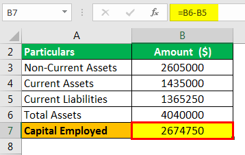 Capital Employed Formula Example 1.4
