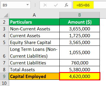 Capital Employed Formula Example 2.4