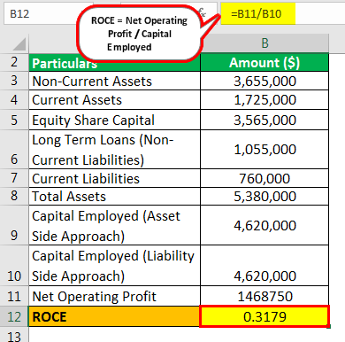 Capital Employed Formula Example 2.5
