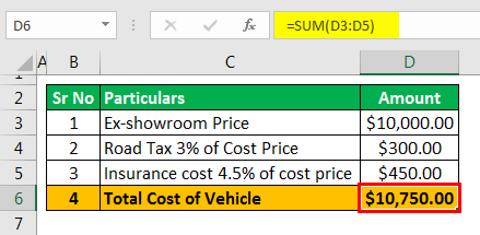 Down Payment Calculator >> Car Down Payment Calculator Step By Step Examples