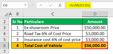 Car Down Payment Calculator - Example 2 (Cost of Vehicle)