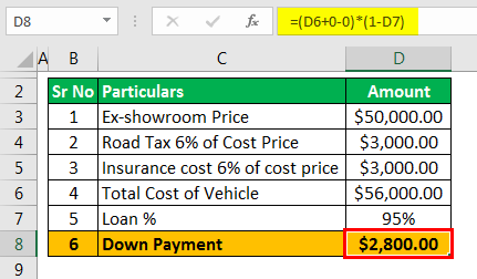 Example 2 (Down Payment)