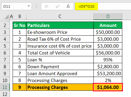 Example 2 (Processing Charges)