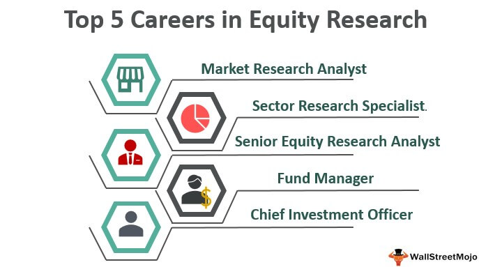 Career in Equity Research