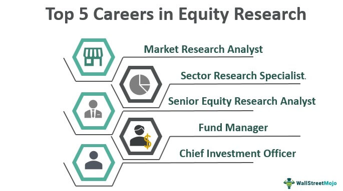 Careers in Equity Research