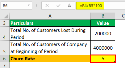 Churn Rate Formula Example 1.2