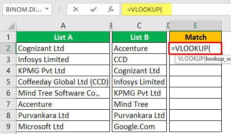 Compare Two Columns in Excel Example 1-1