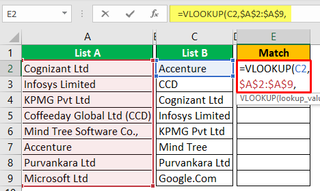 Compare Two Columns in Excel Example 1-3