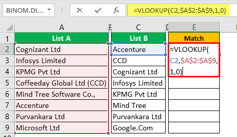 Compare Two Columns in Excel Example 1-5