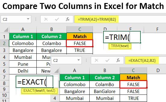 Compare Two Columns in Excel for Match