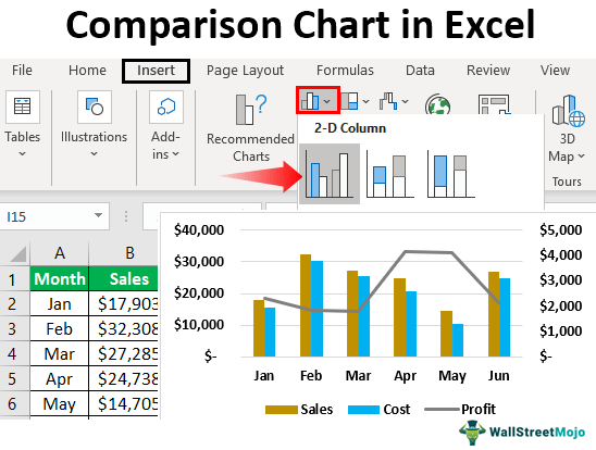 Comparison-Chart-in-Excel.png