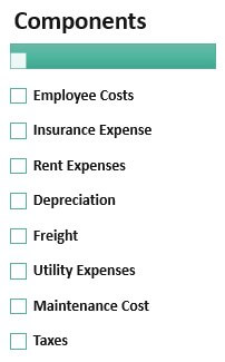 Components of overhead budget