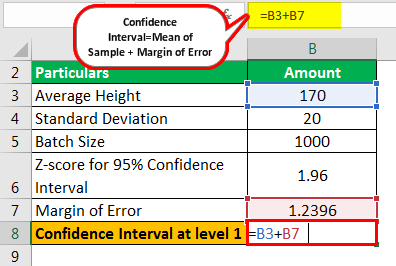 Confidence Interval Formula Example 1.2