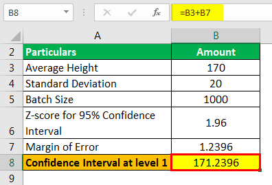 Confidence Interval Formula Example 1.3
