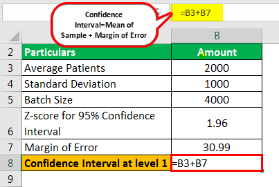 Confidence Interval Formula Example 2.2