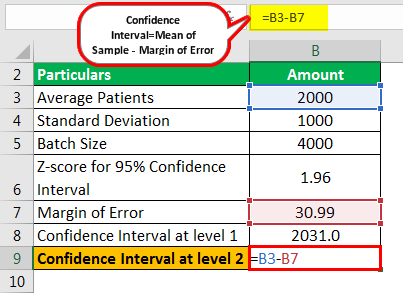 Confidence Interval Formula Example 2.4