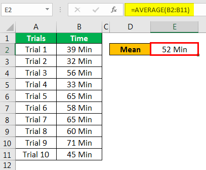 Confidence Interval In Excel Example 1.1