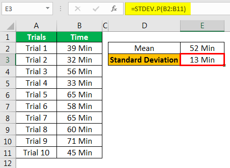 Confidence Interval In Excel Example 1.2