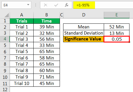 Confidence Interval In Excel Example 1.3