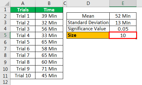 Confidence Interval In Excel Example 1.4