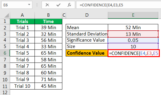 Confidence Interval In Excel Example 1.8