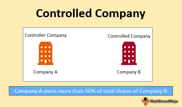 Controlled Company