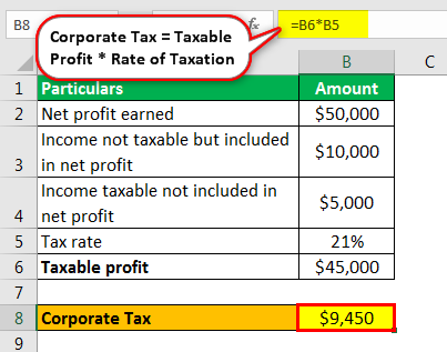 Corporate Tax - Example 1 (Result)