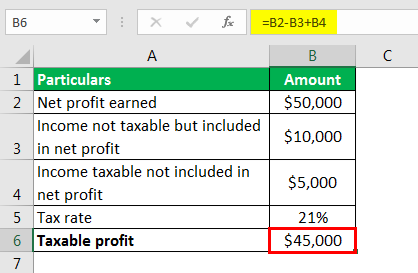 Corporate Tax - Example 1.1